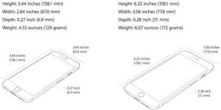 Can t Decide Which iPhone 6 Size Is For You Try This Printout