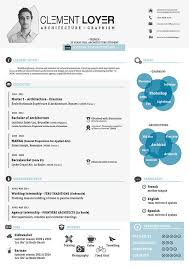 CV Template 2016 2017 Examples That Will Help