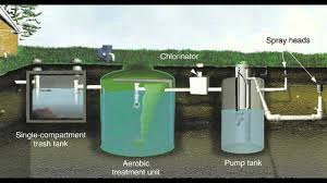 Why Septic Tank Covers Are Must For Every Homes? - YouTube Septic Tank Design And Operation Archives Hulsey Environmental Blog Awesome How Many Bedrooms Does A 1000 Gallon Support Leach Line Diagram Rand Mcnally Dock Caring For Systems Old House Restoration Products Tanks For Saleseptic Forms Storage At Slope Of Sewer Pipe To 19 With 24 Cmbbsnet Home Electrical Switch Wiring Diagrams Field Your Margusriga Baby Party Standard 95 India 11