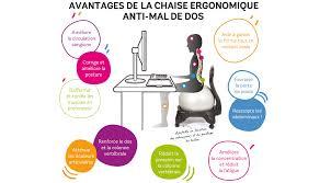 chaise ballon avantages de la tonic chair la nouvelle chaise ergonomique anti mal
