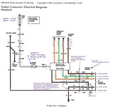 Wabco Wiring Diagrams - Wiring Diagram Online Bendix Air System Diagram Data Wiring Taiwan Heavy Duty Truck Parts Industry Co Ltd Over Hydraulic Brakes 12 Historic Commercial Vehicle Club Railway Air Brake Wikipedia The Brake Cylinder Of A Large Lorry Stock Photo Picture Semi Compressor Best Resource Truck Disc Pads Replacing How To Replace On Tank Tanks For Trucks And Trailers Abs Cadillac Semi Specialist Parts Combined Abi Eboard Flyer