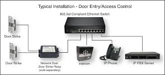 011186 SIP Outdoor Intercom | CyberData Corporation Calcomm Systems Voip Phone Cabling Data Networks Teledynamics Product Details Cd011324 Melbourne Best Security Cameras Alarms Voip Telephone Dl4480v1 Power Over Hernet Connect A Poe Phone To Nonpoe Switch 10 Uk Providers Jan 2018 Guide Installation In Free Trade Zone Iran And More Beskomcoid Fanvil I20t How Install Youtube Amazoncom X50 Small Business System 7 Liberteks Is Stalling V55 Systems For Successful Cordless Headset Installation Pairing