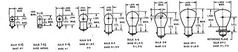 l bulbs and sealed units sae j573d