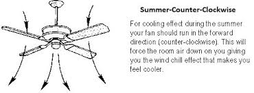 which direction for a ceiling fan in summer integralbook com