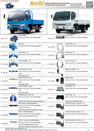 100 Light Duty Truck JAC Body Parts 808 Series AsOne Auto Body Parts