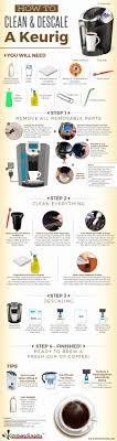Keurig 2 0 Parts Diagram Inspirational Guide How To Clean And Descale A Coffee Maker