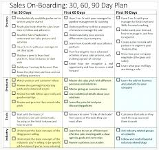 The First Days Template Day Plan Boarding Design 90 For New Job