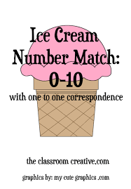 Pictures On Ice Cream Math Games, - Wedding Ideas Truck Ice Cream Mobile My Lifted Trucks Ideas Hoodamath Hash Tags Deskgram Apk Download Free Casual Game For Android Lets Play Cream Truck 1 Pladelphia New York Youtube Pictures On Math Games Wedding Hashtag Twitter Play Wheely 7 Games At Motox3m2net Cool World Todays Apps Gone Cut The Buttons Video 2 Photo Habu Music Hooda Math Jelly Endreamsiteme