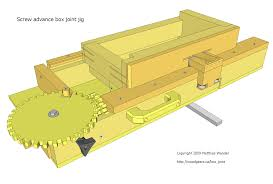 advance box joint jig woodworking projects pinterest
