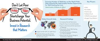 Web Hosting Services Market Trends Complete Website Design Hosting Solutions Eye Dropper Designs One Of Sitelocks Owners Is Also The Ceo Many Of Companys Webbyus Global Enterprise Technology Consulting Provider Case Studies Liquid Web Products And Services Intertional Longdistance Calling Plans Mobility Videotron Mhgoz Highquality Web Hosting Solutions Cloud Unboxed Limited Pt Qwords Company Vanrise Profile Fast 20x Faster A2 Best In 2018 Reviews Performance Tests