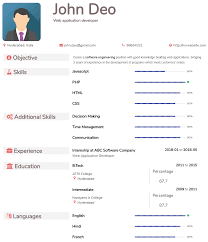 Resume In - Bismi.margarethaydon.com Veterinary Rumes Bismimgarethaydoncom How To Write The Perfect Administrative Assistant Resume 500 Free Professional Examples And Samples For 2019 Entry Level Template Guide 20 Example For Teachers 10 By People Who Got Hired At Google Adidas 35 2018 Format Sample Photo Ideas 9 Best Formats Of Livecareer Tremendous Of Rumes Image Your Job Application Restaurant Sver Leading 12