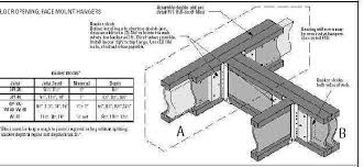 Sistering Floor Joists With Plywood by Tips On Floor Joist Sistering Avs Forum Home Theater