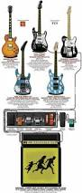 John Frusciante Curtains Tab by 54 Best Amps Pedals U0026 Settings Images On Pinterest Rigs Guitar