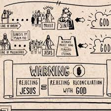 The Bible Animated The Letter To The Hebrews Video UrbanAreas