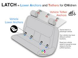 100 Safety 1st High Chair Manual The Car Seat Lady LATCH 101 The Basics You Need To Know
