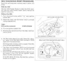 Malfunction Indicator Lamp Honda by Ecu Reset 600rr Net
