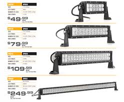 new trail master led light bars are here taw all access