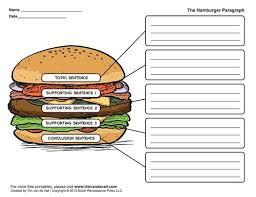 Inspirational Burger Writing Template 1591 Best Images On Pinterest