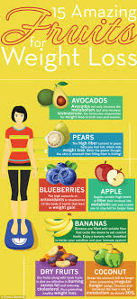 The 15 fruits that will help you LOSE weight