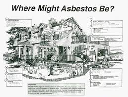 Covering Asbestos Floor Tiles Basement by Tile View How To Recognize Asbestos Floor Tiles Small Home