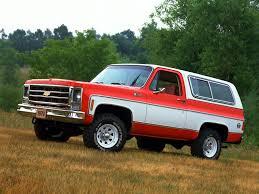 K5 Chevy Blazer | 1979 Chevrolet K5 Blazer ' 1978–79 | K-5 Blazer ... All American Classic Cars 1979 Gmc 2500 High Sierra Pickup Truck 3500 Camper Special Pickup Truck I Topkick C7500 Car Brochures Chevrolet And Chevy Plow Trucks Brigadier Flatbed Item Dv9517 Sold Decem 7000 Grain Truck 35 Fire Da2895 November Gmc Jimmy Mechanical Damage Tkr189z524463 Sold 1500 Hd For Sale Classiccarscom Cc1037332