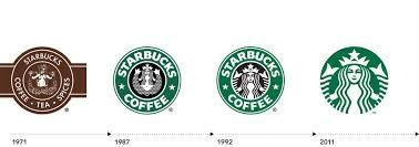 Starbucks Logo History 1971 2011
