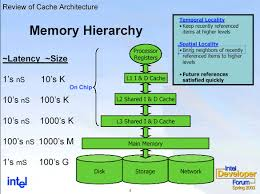 More Cash For Your Cache Dual Xeon Duo What Good Is the L3 Cache