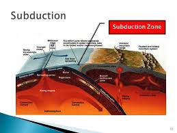 Sea Floor Spreading Subduction Animation by Plate Tectonics U2013 Section Ppt Video Online Download