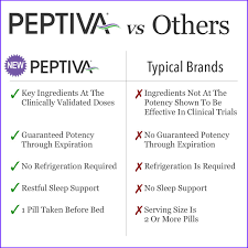 Peptiva 26 Billion CFU Probiotic And Sleep Support - Clinically Validated  Multi-Strain Probiotic - Lactobacillus And Bifidobacterium, Melatonin Retailmenot Carters Coupon Heelys Coupons 2018 Home Country Music Hall Of Fame Top Deals On Gift Cards For Card Girlfriend Kids Clothes Baby The Childrens Place Free Coupons And Partners First 5 La Parents Family Promotion Lakeside Collection Dyson Deals Hampshire Jeans Only 799 Shipped Regularly 20 This App Aims To Help Keep Your Safe Online Without Friends Life Orlando 2019 Children With Diabetes 19 Secrets To Getting Childrens Place Online Mia Shoes Up 75 Off Clearance Free Shipping