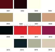 Rustoleum Cabinet Transformations Color Swatches by Cabinet Color Sample In Rustoleum Cabinet Color Chart