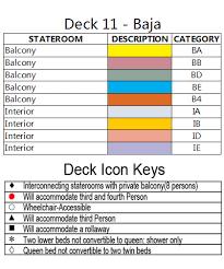 Ruby Princess Baja Deck Plan by Emerald Princess Overview