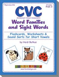 How to Teach Kids to Sound Out Three Letter Words CVC Words