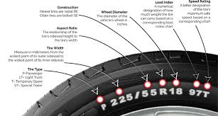 Tire Size Speed Calculator Tire Size Info Wheel Size Chart What Do ... Dextero Passenger Light Truck Suv Tires Blog Post Tire Clearance And Your Surly Frame With Wheel Width Tire Psi In New Denali Hd Page 3 Offshoreonlycom Semi Size Cversion Chart Elegant Sizes Customs Factory Tire Size For 1952 Chevy Truck The Hamb Metric For 35 Inch Flordelamarfilm How To Read A Uerstanding Sidewall Abtl Auto Ford F150 Unique Speed Rating And Load Index Goodyear Chain Chart Ordekgrefixenergyco Best 2018 Dimeions