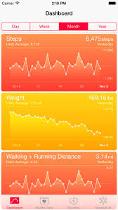 Sync Fitbit to Health App & HealthKit iPhoneNess