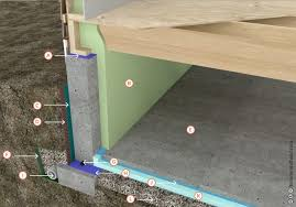 7 best Conditioned Crawl Space a slab images on Pinterest