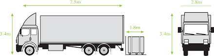 Meter Room | How To Modification Great Cars Delivery Truck Box Vector Flat Design Creative Transportation Icon Stock Which Moving Truck Size Is The Right One For You Thrifty Blog 11 Best Vehicles Images On Pinterest Vehicle And Dump China Light Duty Van With High Qualitydumper Filepropane Delivery Truckjpg Wikimedia Commons 2002 Freightliner Mt55 Item H9367 Sold D Isolated White Image 29691 Modern White Semi Of Middle Duty Day Cab Trucks Another Way Extending Your Products