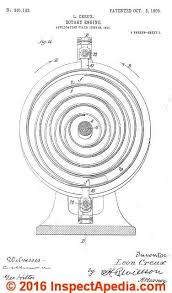 Sink Gurgles When Ac Is Turned On by Clanks Clunks Cyclical Fan Groans Growls Hvac Noise