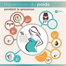 température chambre de bébé lovely temperature dans une chambre de bebe 12 trendsnow