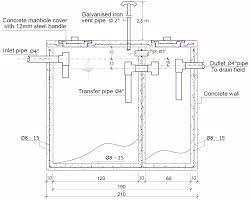 Septic Tank Design And Operation Septic Tank Design And Operation Archives Hulsey Environmental Blog Awesome How Many Bedrooms Does A 1000 Gallon Support Leach Line Diagram Rand Mcnally Dock Caring For Systems Old House Restoration Products Tanks For Saleseptic Forms Storage At Slope Of Sewer Pipe To 19 With 24 Cmbbsnet Home Electrical Switch Wiring Diagrams Field Your Margusriga Baby Party Standard 95 India 11