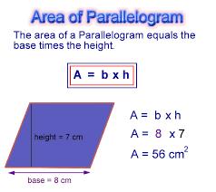 Physical Quantity Area Of Parallelogram Formula