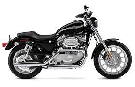 House Of Harley Davidson