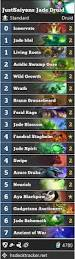 Hearthstone Malygos Deck Priest by Vs Data Reaper Report 29 Vicious Syndicate
