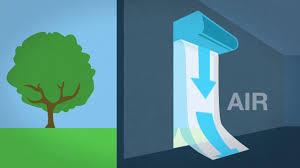 Berner Air Curtain Arc12 by Berner How An Air Curtain Works Youtube