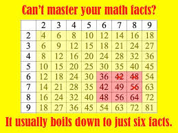44 best teaching multiplication facts images on