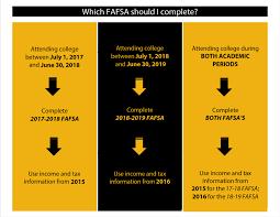 Fafsa Help Desk Number by Millersville University Fafsa Changes For 2017 U201318 U0026 Beyond