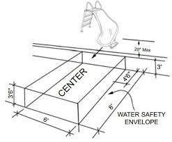 551x454 Interfab Zoomerang Water Slide For Inground Swimming Pools