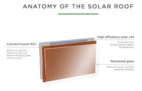 tesla and solarcity launch solar roof tile product
