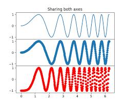 Numpy Tile New Axis by Pylab Examples Example Code Subplots Demo Py U2014 Matplotlib 2 0 2