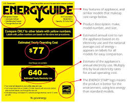 EnergyGuide Label As You Shop LabelCallouts V2