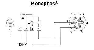 schema electrique lave linge brandt schéma de branchement nord pieces menager